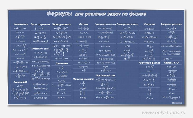 Задачи по физики с формулами для решения решение задач эластичность спроса и предложения