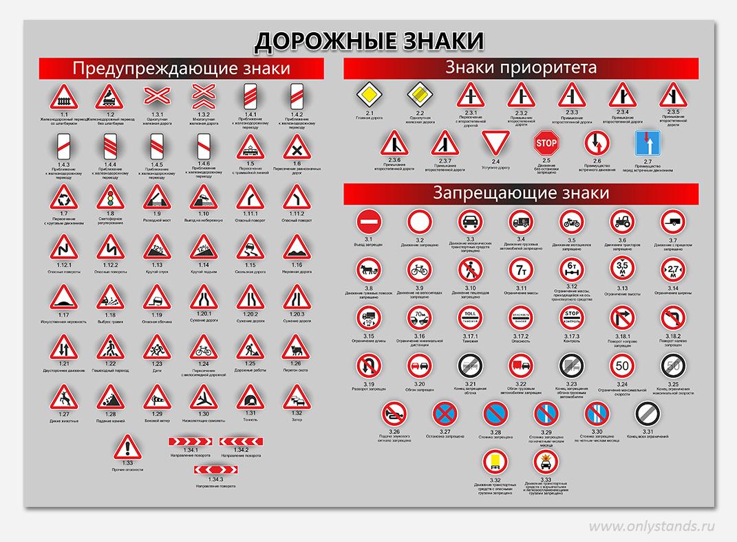 место, знаки пдд в картинках россия советскими